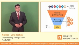 Strategic Flow of Internet Marketing or Digital Marketing Online Training by Viral Jadhav